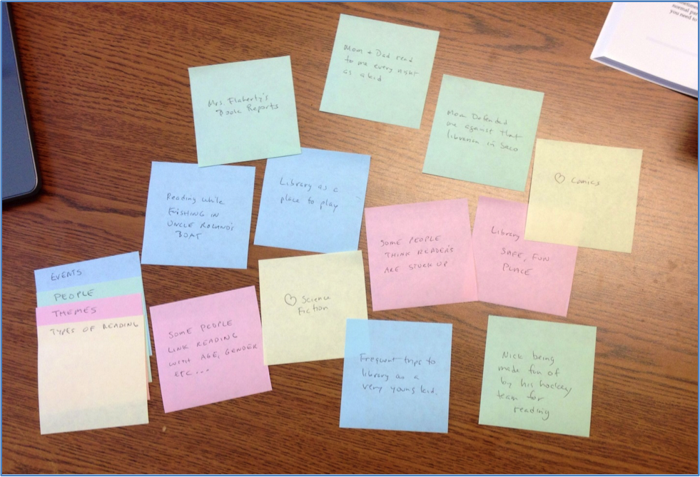 Brainstorming with Stick Notes