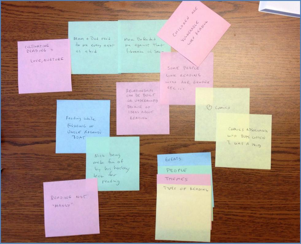 Sticky Notes Cluster